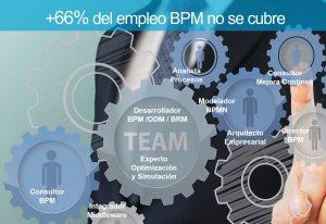 Más del 66% del empleo BPM no se cubre por falta de profesionales